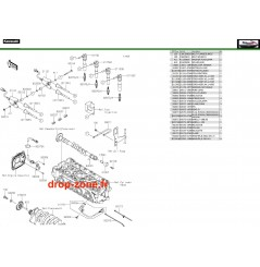 Système allumage STX 160 20