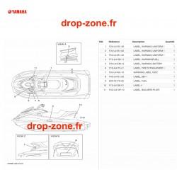 Labels de sécurité GP 1800R HO 20