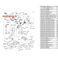 Equipement électrique STX-15F 08