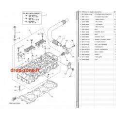 Culasse FX SVHO 14-17/ FX SVHO Cruiser 14-17/ FZR-FZS SVHO 14-16/ FX SHO 14-15/ FX Cruiser SHO 14-15/ GP 1800 17