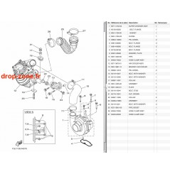 Compresseur/ Intercooler FX SVHO 16-17/ FX SVHO Cruiser 16-17/ FZR-FZS SVHO 16/ GP 1800 17