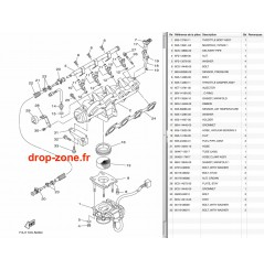 Admission FX SVHO 16-17/ FX SVHO Cruiser16-17/ FZR-FZS SVHO 16/ GP 1800 17