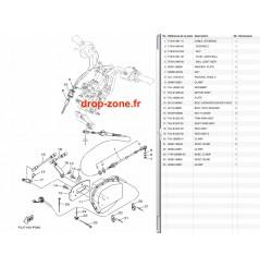 Câbles FX SVHO-Cruiser 15-18/ FX HO-Cruiser 15-18/ FX SHO-Cruiser 15