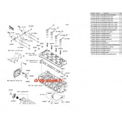 Système d'allumage Ultra 300-X/ Ultra 300 LX 11-13