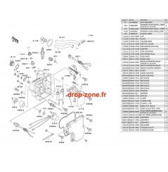 système d'allumage SXI 750