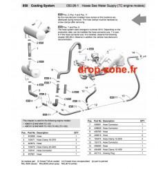 Circuit d'eau ouvert pour moteurs turbo