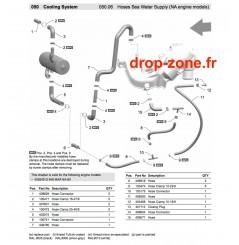 Circuit d'eau ouvert pour moteurs atmo