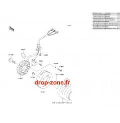 Générateur STX-R 1200 04/ Ultra 150 04