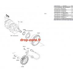 Générateur STX-15F 04-06/ STX-12F